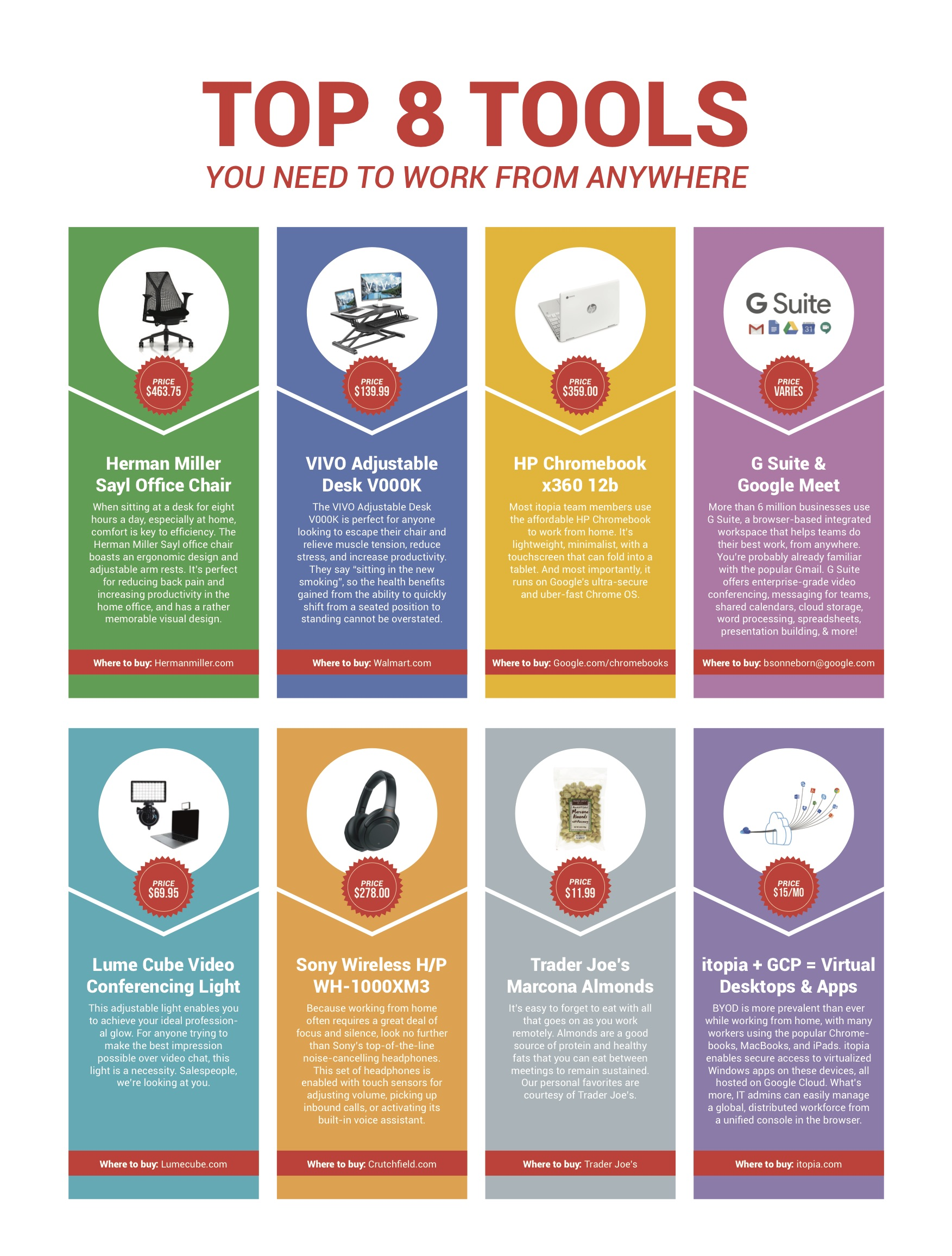 Top 8 Tools Infographic